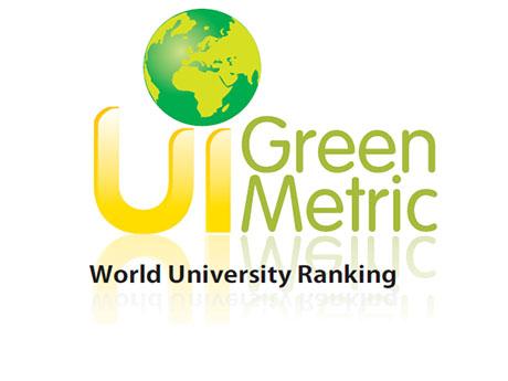 UI Green Metric Ranking of World Universities