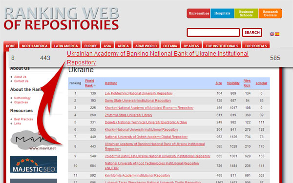 Electronic archive of the Academy eUABIR is in the top ten of the best Ukrainian repositories