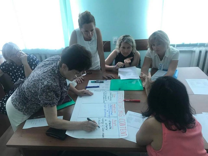 Development of Critical Thinking trough Four Cross-Curricular Thematic Lines of the New Ukrainian School